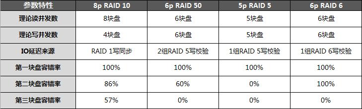 ssd_r50_r10_05